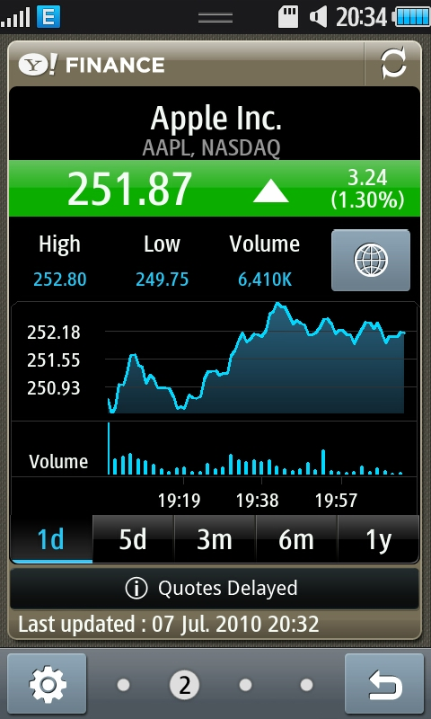Stock on Daily Briefing on Samsung Wave